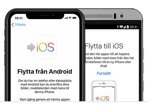 Komma Igång Med Iphone 7