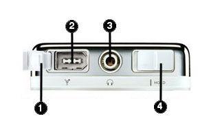 Immagine di 1. chiusura in plastica, 2. porta sotto la chiusura, 3. porta rotonda, 4. interruttore rettangolare