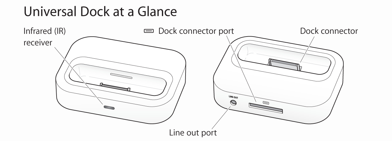 universal dock at a glance