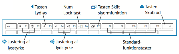Tastaturlayout på MacBook (original)