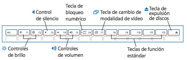 bloq despl en teclado mac