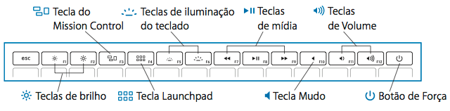 MacBook Air (meados de 2011) com teclado Lion
