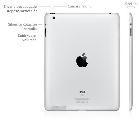 Identifica tu modelo de iPad Soporte t233cnico de AppleIpad 3 Back Png