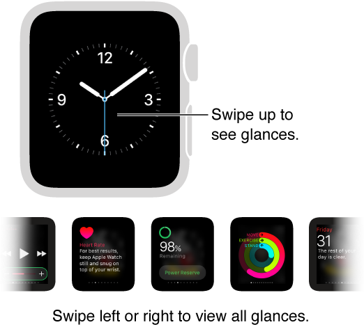 Glances appear when you swipe up on the watch face. You must be looking at the watch face, no other screen.