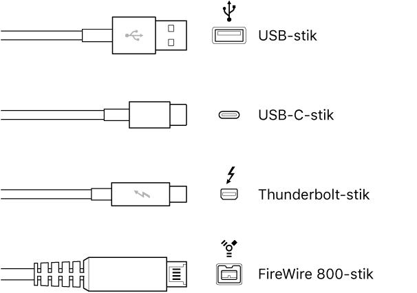 Hvordan tilslutter jeg en elektrisk kontakt