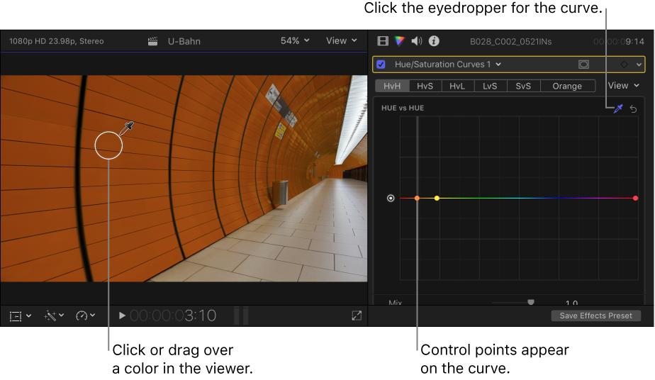 Final Cut Pro X Verwenden Der Farbton Und Sättigungskurven
