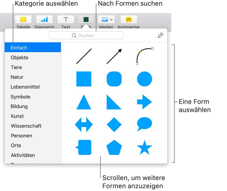 Atemberaubend Freies Küche Design Tool Für Mac Zeitgenössisch ...
