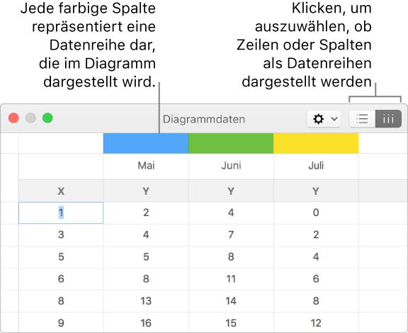 Keynote für Mac: Hinzufügen oder Löschen eines Diagramms in einer ...