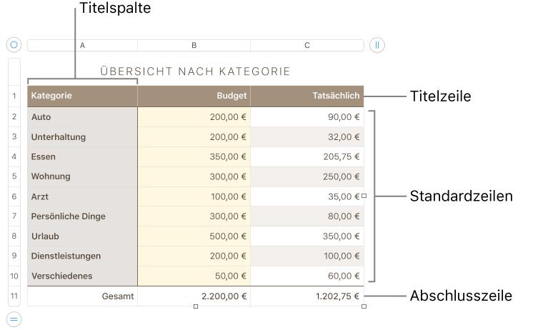 Keynote für Mac: Hinzufügen und Anordnen von Zeilen und Spalten in ...
