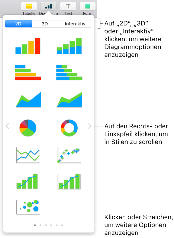 Pages für Mac: Hinzufügen oder Löschen eines Diagramms in Pages