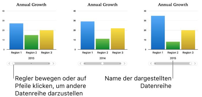 Numbers für Mac: Erstellen eines interaktiven Diagramms in einer ...