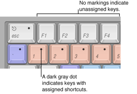 Figure. Command Editor keyboard showing keys assigned to shortcuts, keys not assigned to shortcuts, and keys reserved for Mac OS X system commands.