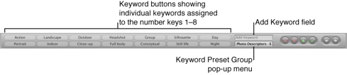 Figure. Keyword controls in the control bar.