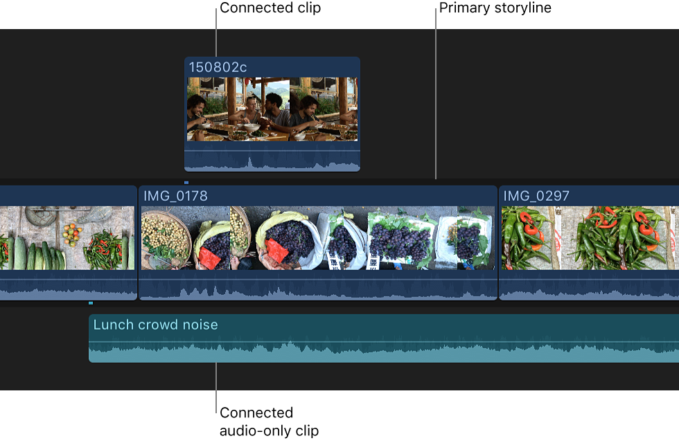 Connected video and audio clips in Timeline