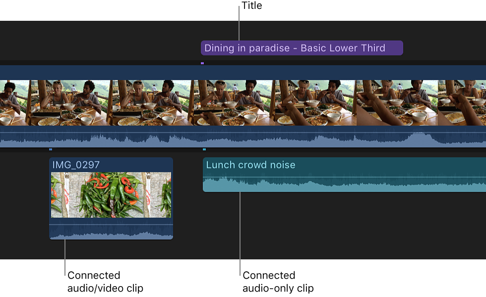 Connected audio clip placed above primary storyline and connected video clip placed below primary storyline