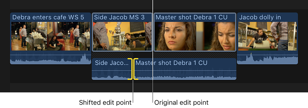 An audio edit point shown shifted to the left, creating a split edit