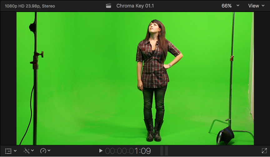 Image result for chroma key