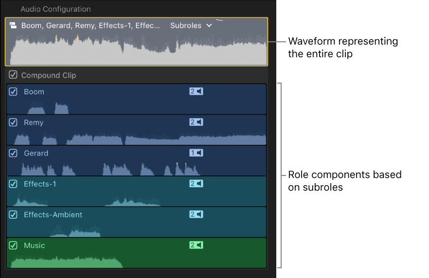 The Audio Configuration section of the Audio inspector showing role components that are based on subroles