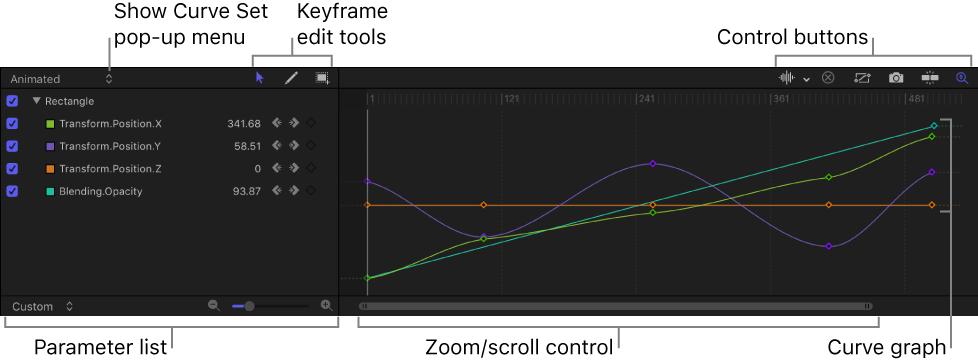 Motion: Keyframe Editor controls