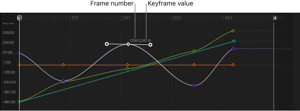 Motion: Modify keyframes