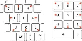 Keys that can move the mouse cursor when Mouse Keys is turned on.