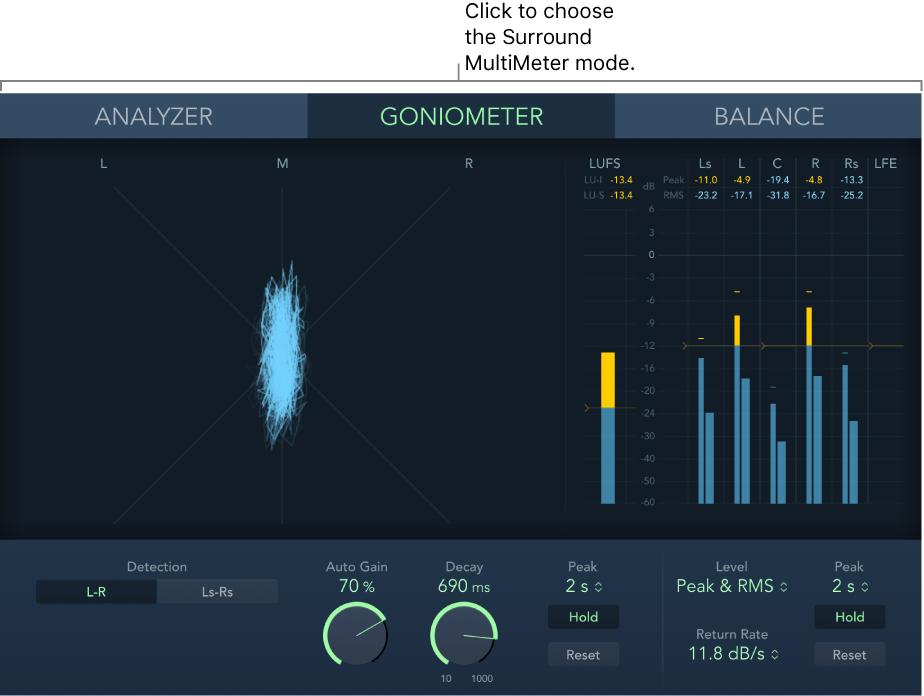 Logic Pro X: Surround MultiMeter overview