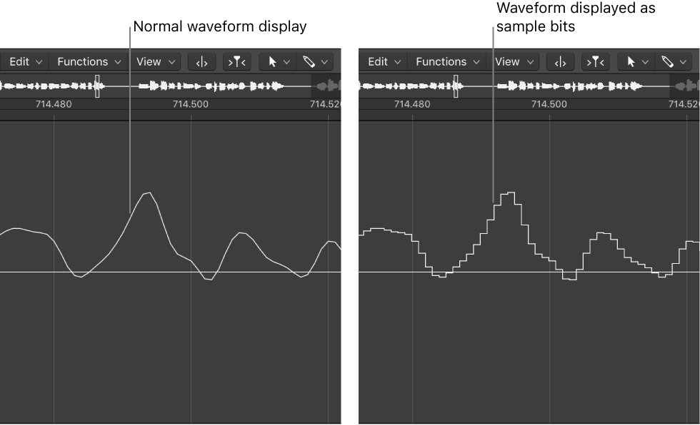 Figure. Normal waveform display also shown as sample bits.