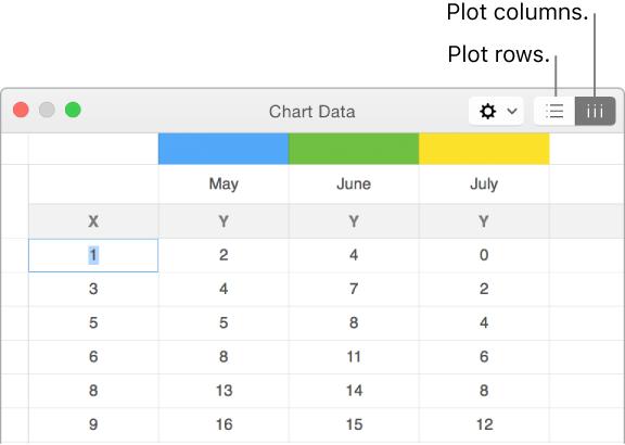 Keynote for Mac: Modify chart data references in a Keynote presentation