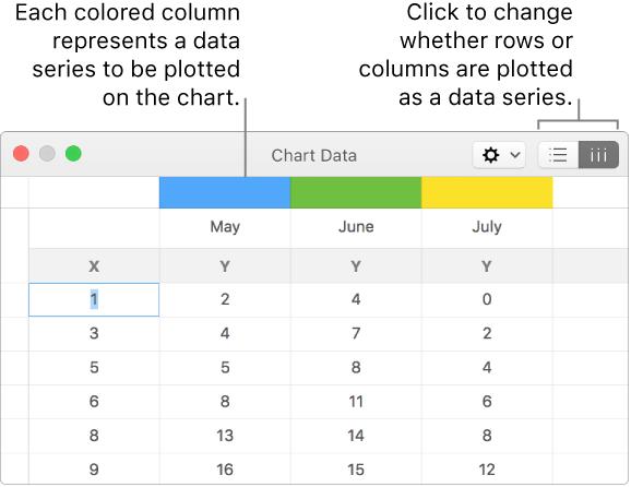 Keynote For Mac Add Or Delete A Chart In A Keynote Presentation