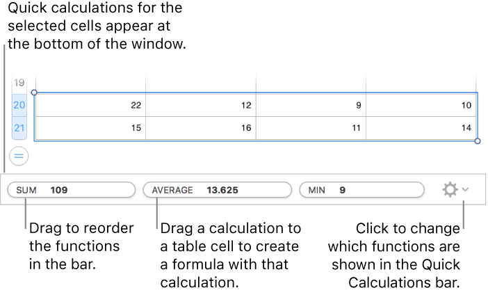 Numbers for Mac: Calculate values using data in table cells in a