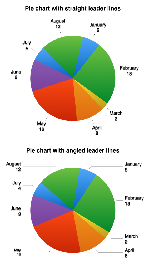 Numbers For Mac Change The Look Of Chart Text And Labels In A