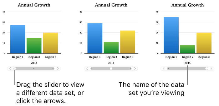 an interactive chart which displays different data sets as you drag the slider