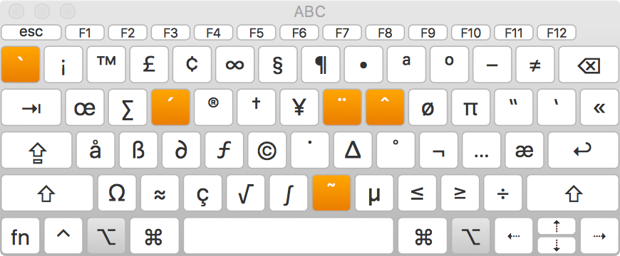 The Keyboard Viewer With The ABC Layout Showing Five Highlighted Dead Keys