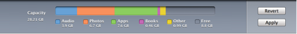 The capacity bar for syncing devices in iTunes