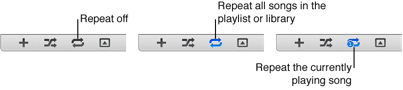 The repeat controls in the iTunes Player in its various states