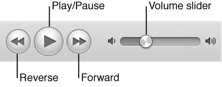 The play and volume controls in the iTunes Player