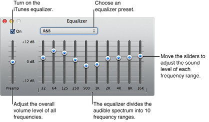 Best Iphone Equalizer For Car