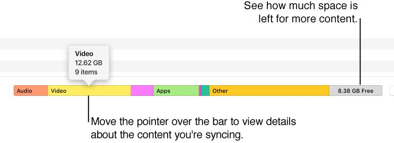 iTunes for Windows: Sync iPod, iPhone, or iPad