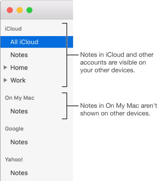 The accounts list shows Notes in iCloud, On My Mac (local), and other accounts; only Notes in iCloud and other accounts are visible on other devices