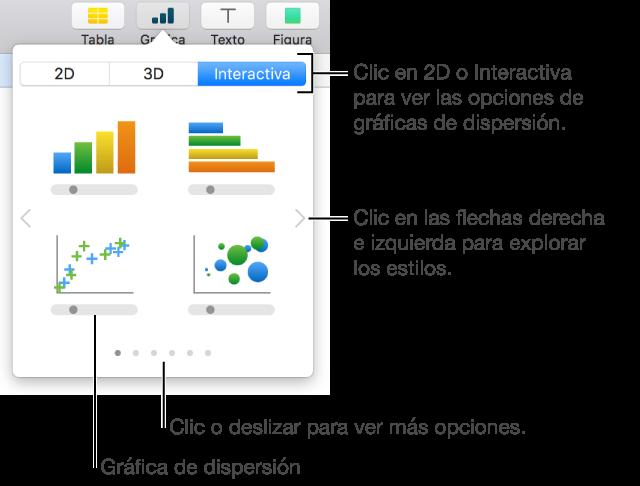 Numbers para Mac: Crear gráficas de dispersión y de burbujas en una ...