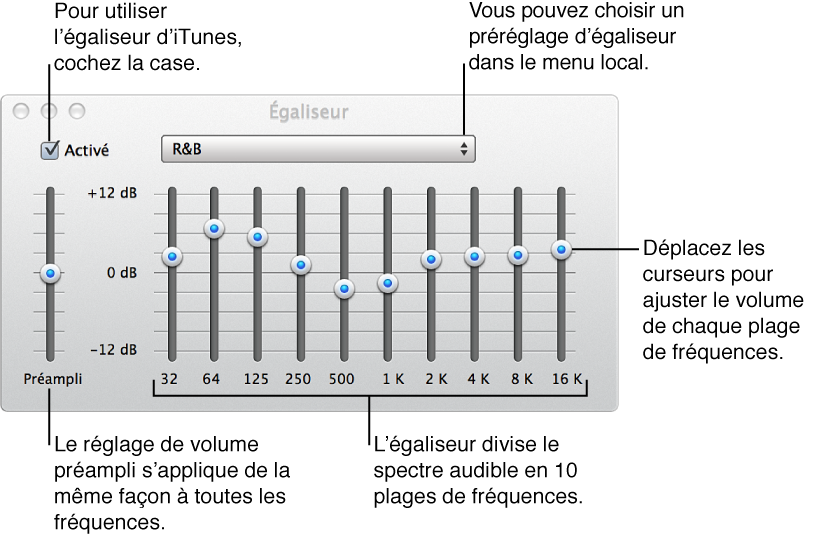 comment augmenter les basses sur itunes