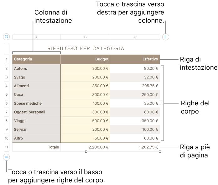 Numbers per Mac  Aggiungere e modificare righe e colonne in un ... 35cde2654f4
