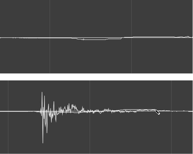 図。 鉛筆ツールで修正されている波形ディスプレイ。