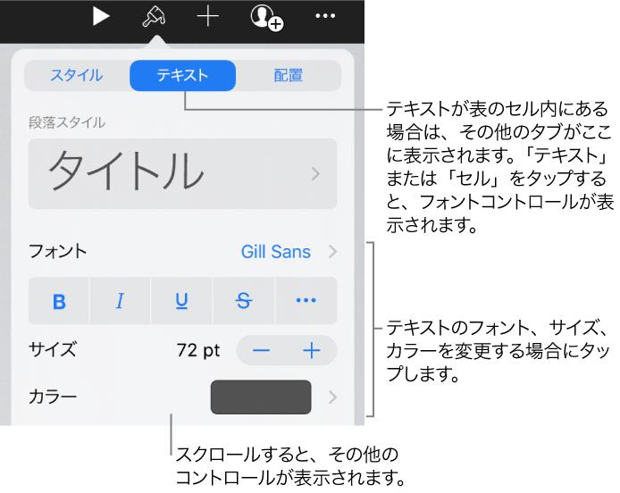 f904b02876 Keynote for iPad: Keynote プレゼンテーション内のテキストの外観を変更する