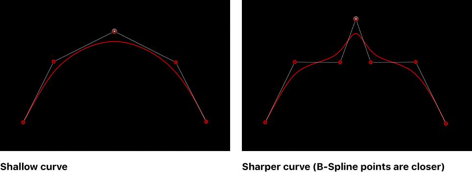 Drawing Lines In Final Cut Pro : Final cut pro 编辑 b 样条曲线控制点