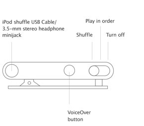 Ipod Shuffle 4th Generation Technical Specifications