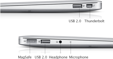 MacBook Air (11-inch, Mid 2011) - Technical Specifications