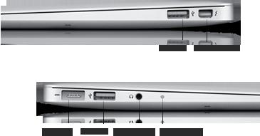 sélection premium da60e b5430 MacBook Air (11 pouces, mi-2011) - Caractéristiques techniques