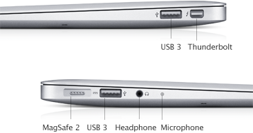 sp650 mbair 11inch ports - SOLD 11-inch MacBook Air 1.7GHz i5 - 4GB RAM - 128GB SSD