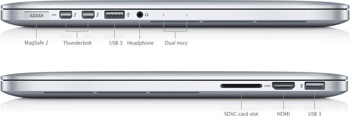 Macbook Pro Retina 15 Inch Mid 2012 Technical